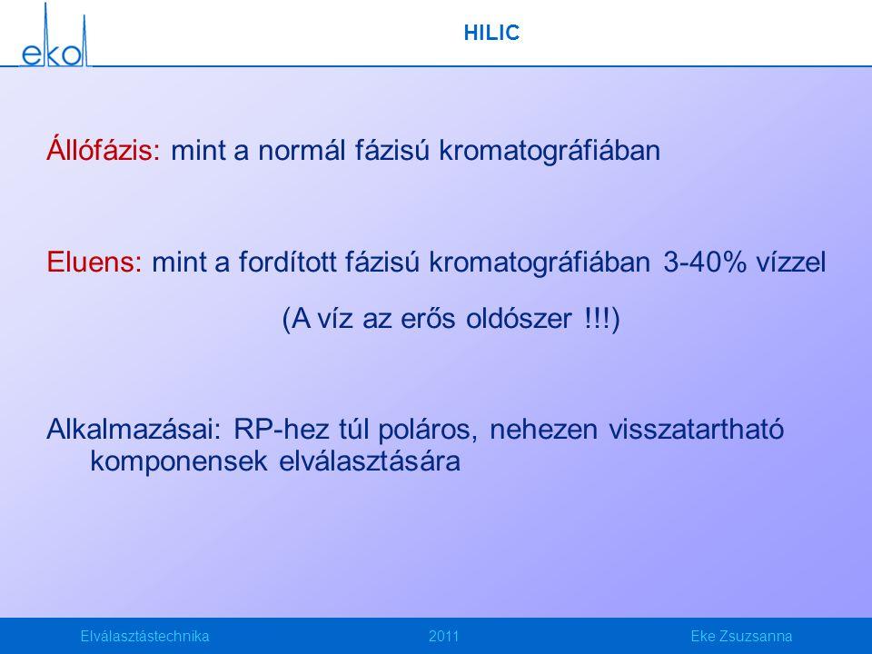 Elválasztástechnika2011Eke Zsuzsanna HILIC Állófázis: mint a normál fázisú kromatográfiában Eluens: mint a fordított fázisú kromatográfiában 3-40% víz