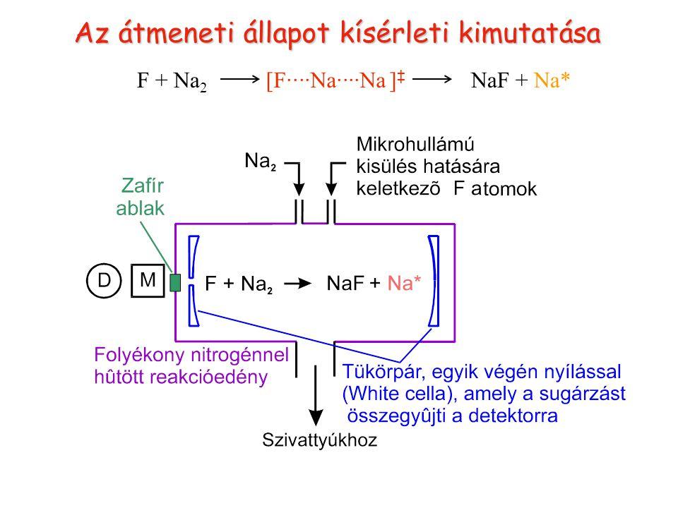 F + Na 2 NaF + Na*[F····Na····Na ] ‡ NaD szárnyak Az átmeneti állapot kísérleti kimutatása