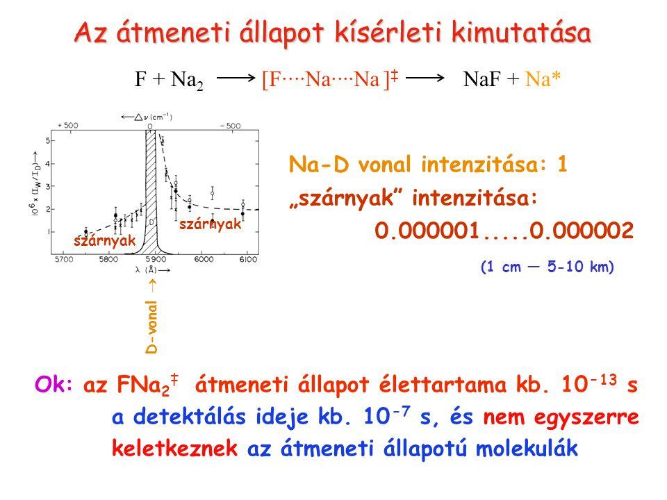 """Na-D vonal intenzitása: 1 """"szárnyak"""" intenzitása: 0.000001.....0.000002 (1 cm — 5-10 km) D-vonal  szárnyak Ok: az FNa 2 ‡ átmeneti állapot élettartam"""