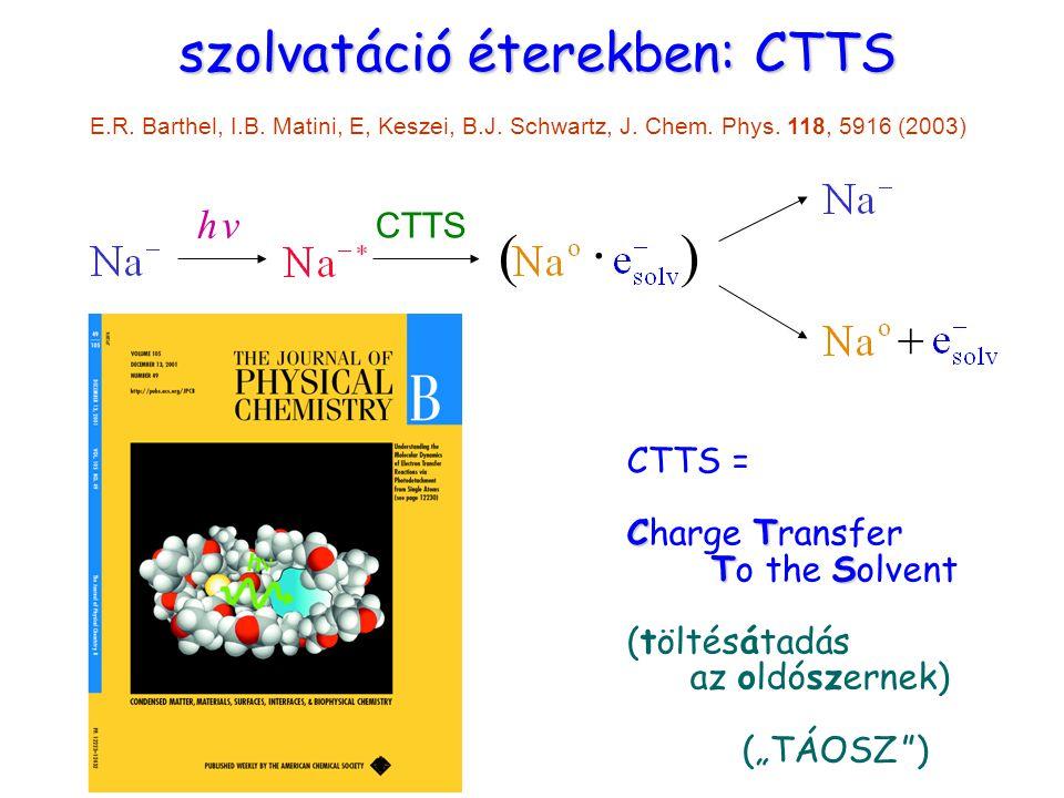 """Nátridion: reakció szolvatáció éterekben: CTTS ( · ) + h vh v CTTS CT TS CTTS = Charge Transfer To the Solvent (töltésátadás az oldószernek) (""""TÁOSZ """""""