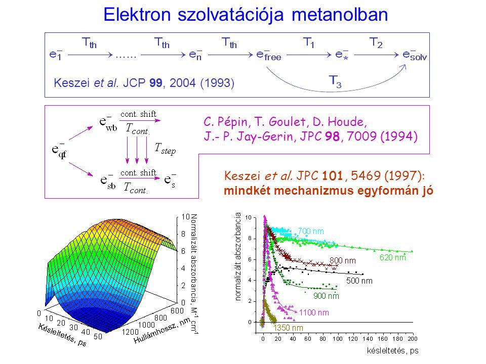 Elektron szolvatációja metanolban C. Pépin, T. Goulet, D. Houde, J.- P. Jay-Gerin, JPC 98, 7009 (1994) Keszei et al. JCP 99, 2004 (1993) Keszei et al.