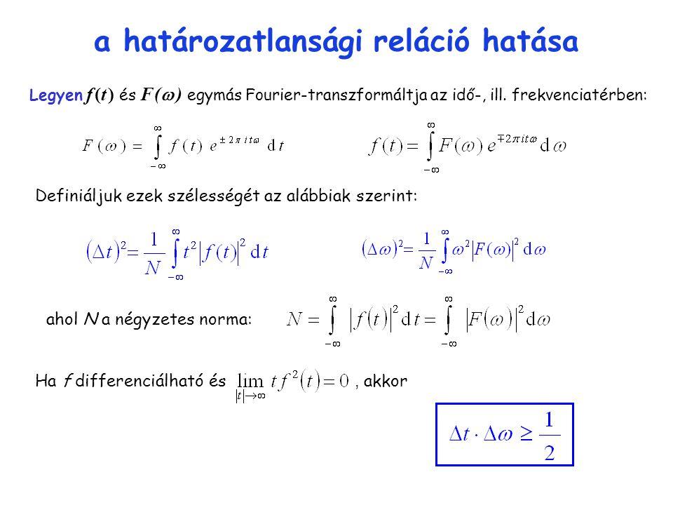 a határozatlansági reláció hatása Legyen f (t ) és F (  ) egymás Fourier-transzformáltja az idő-, ill. frekvenciatérben: Definiáljuk ezek szélességét