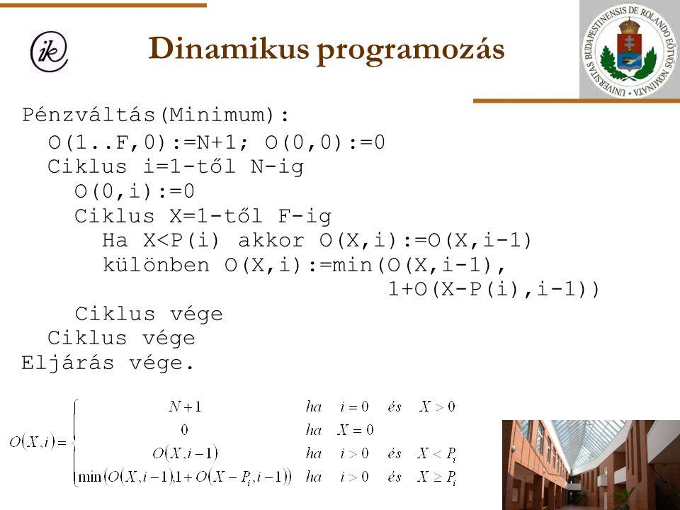 Dinamikus programozás Pénzváltás(Minimum): O(1..F,0):=N+1; O(0,0):=0 Ciklus i=1-től N-ig O(0,i):=0 Ciklus X=1-től F-ig Ha X<P(i) akkor O(X,i):=O(X,i-1