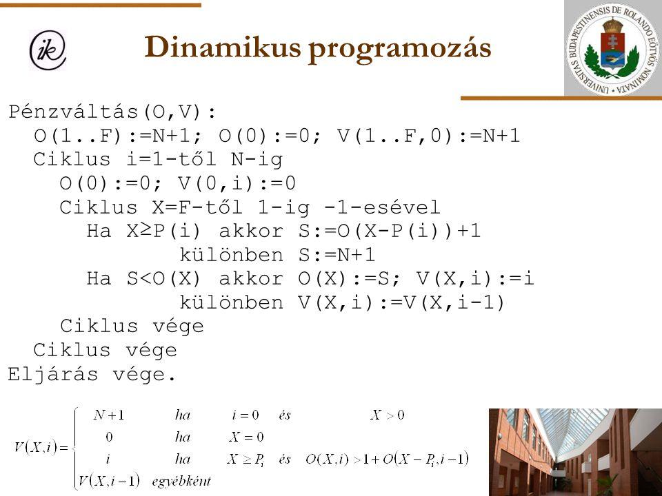 Dinamikus programozás Pénzváltás(O,V): O(1..F):=N+1; O(0):=0; V(1..F,0):=N+1 Ciklus i=1-től N-ig O(0):=0; V(0,i):=0 Ciklus X=F-től 1-ig -1-esével Ha X