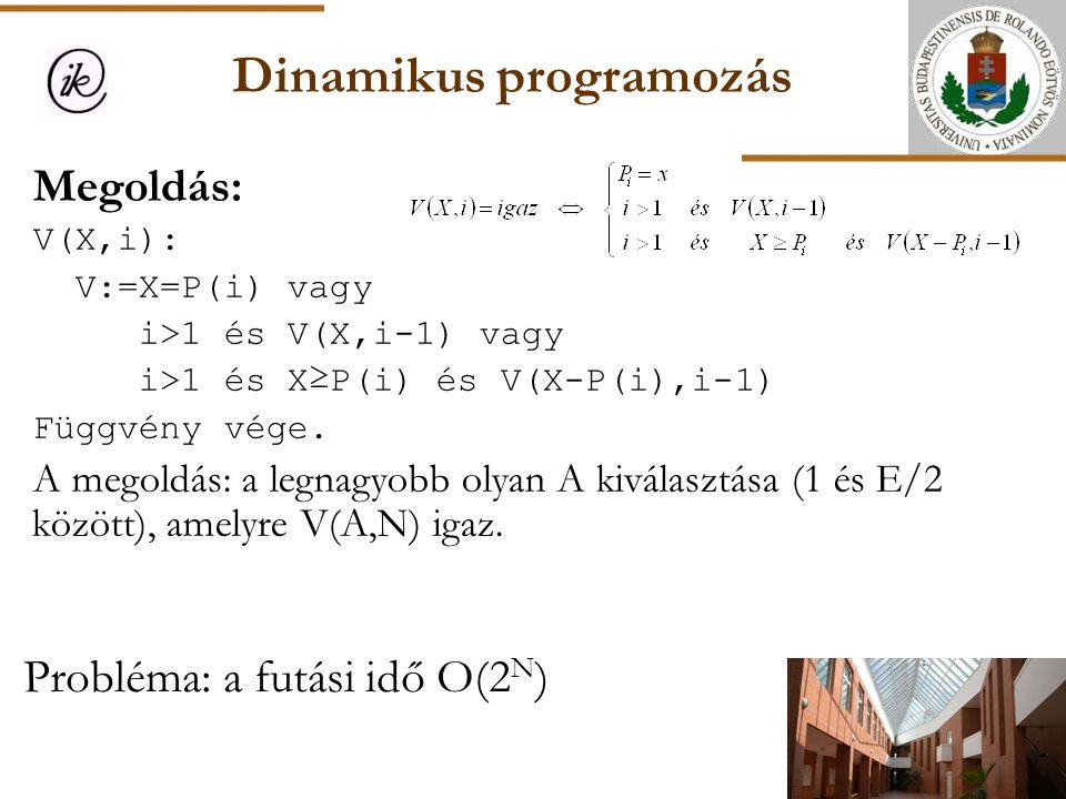Dinamikus programozás Probléma: a futási idő O(2 N ) Megoldás: V(X,i): V:=X=P(i) vagy i>1 és V(X,i-1) vagy i>1 és X≥P(i) és V(X-P(i),i-1) Függvény vég