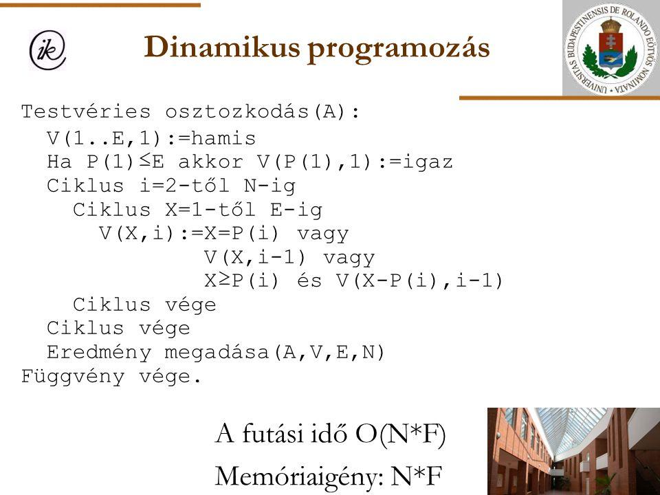 Dinamikus programozás A futási idő O(N*F) Memóriaigény: N*F Testvéries osztozkodás(A): V(1..E,1):=hamis Ha P(1)≤E akkor V(P(1),1):=igaz Ciklus i=2-től