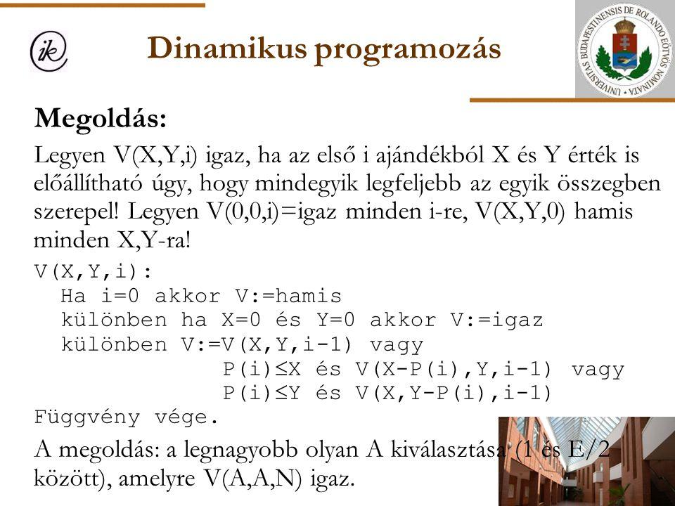 Dinamikus programozás Megoldás: Legyen V(X,Y,i) igaz, ha az első i ajándékból X és Y érték is előállítható úgy, hogy mindegyik legfeljebb az egyik öss