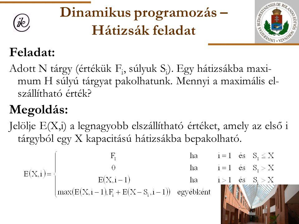 Dinamikus programozás – Hátizsák feladat Feladat: Adott N tárgy (értékük F i, súlyuk S i ). Egy hátizsákba maxi- mum H súlyú tárgyat pakolhatunk. Menn