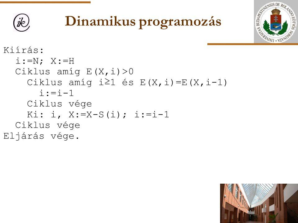 Dinamikus programozás Kiírás: i:=N; X:=H Ciklus amíg E(X,i)>0 Ciklus amíg i≥1 és E(X,i)=E(X,i-1) i:=i-1 Ciklus vége Ki: i, X:=X-S(i); i:=i-1 Ciklus vé