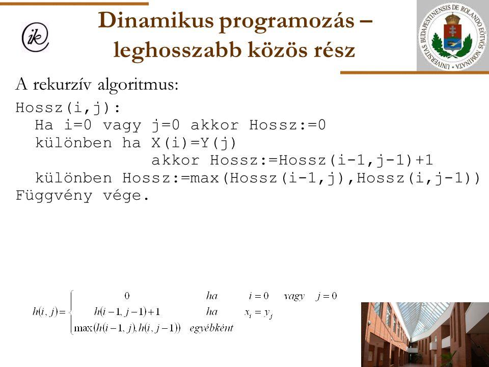 Dinamikus programozás – leghosszabb közös rész A rekurzív algoritmus: Hossz(i,j): Ha i=0 vagy j=0 akkor Hossz:=0 különben ha X(i)=Y(j) akkor Hossz:=Ho