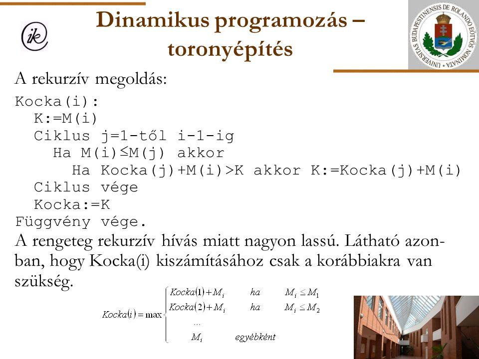 Dinamikus programozás – toronyépítés A rekurzív megoldás: Kocka(i): K:=M(i) Ciklus j=1-től i-1-ig Ha M(i)≤M(j) akkor Ha Kocka(j)+M(i)>K akkor K:=Kocka