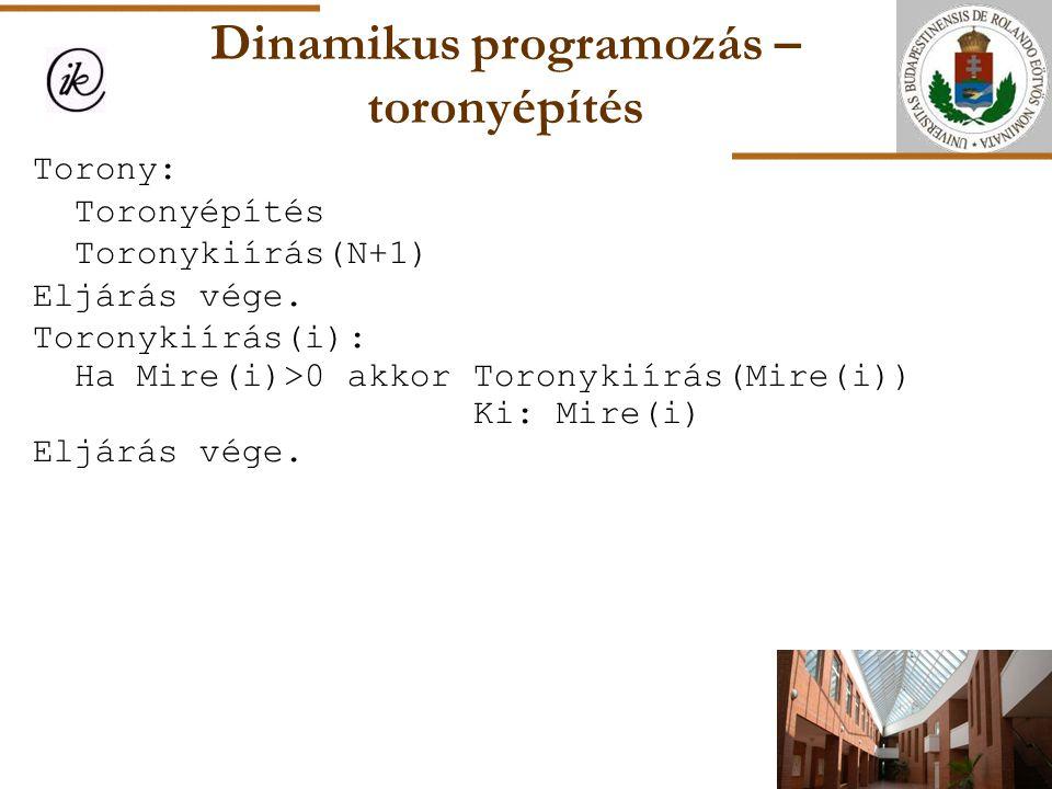 Dinamikus programozás – toronyépítés Torony: Toronyépítés Toronykiírás(N+1) Eljárás vége. Toronykiírás(i): Ha Mire(i)>0 akkor Toronykiírás(Mire(i)) Ki