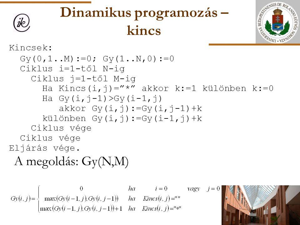 """Dinamikus programozás – kincs A megoldás: Gy(N,M) Kincsek: Gy(0,1..M):=0; Gy(1..N,0):=0 Ciklus i=1-től N-ig Ciklus j=1-től M-ig Ha Kincs(i,j)=""""*"""" akko"""