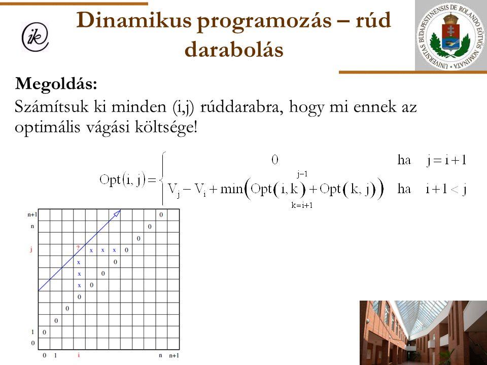 Dinamikus programozás – rúd darabolás Megoldás: Számítsuk ki minden (i,j) rúddarabra, hogy mi ennek az optimális vágási költsége!