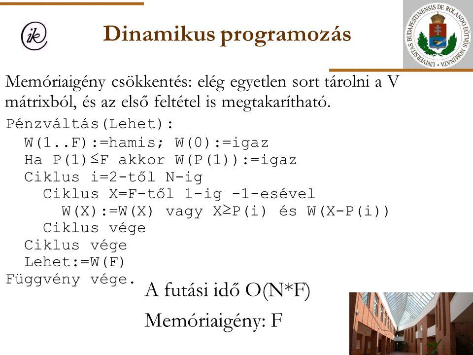 Dinamikus programozás A futási idő O(N*F) Memóriaigény: F Memóriaigény csökkentés: elég egyetlen sort tárolni a V mátrixból, és az első feltétel is me