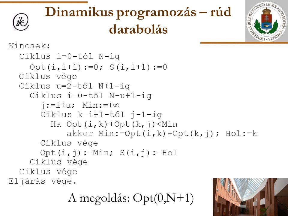 Dinamikus programozás – rúd darabolás A megoldás: Opt(0,N+1) Kincsek: Ciklus i=0-tól N-ig Opt(i,i+1):=0; S(i,i+1):=0 Ciklus vége Ciklus u=2-től N+1-ig