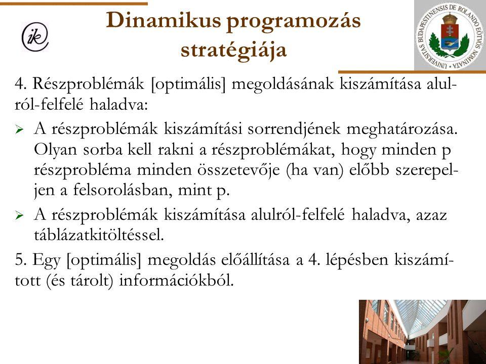 Dinamikus programozás stratégiája 4. Részproblémák [optimális] megoldásának kiszámítása alul- ról-felfelé haladva:  A részproblémák kiszámítási sorre