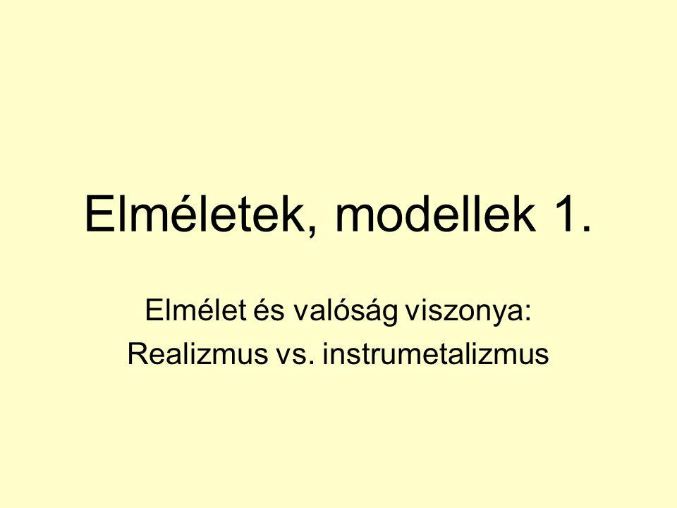Elméletek, modellek 1. Elmélet és valóság viszonya: Realizmus vs. instrumetalizmus