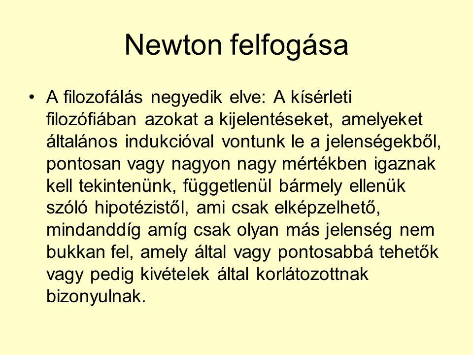 Newton felfogása A filozofálás negyedik elve: A kísérleti filozófiában azokat a kijelentéseket, amelyeket általános indukcióval vontunk le a jelenségekből, pontosan vagy nagyon nagy mértékben igaznak kell tekintenünk, függetlenül bármely ellenük szóló hipotézistől, ami csak elképzelhető, mindanddíg amíg csak olyan más jelenség nem bukkan fel, amely által vagy pontosabbá tehetők vagy pedig kivételek által korlátozottnak bizonyulnak.