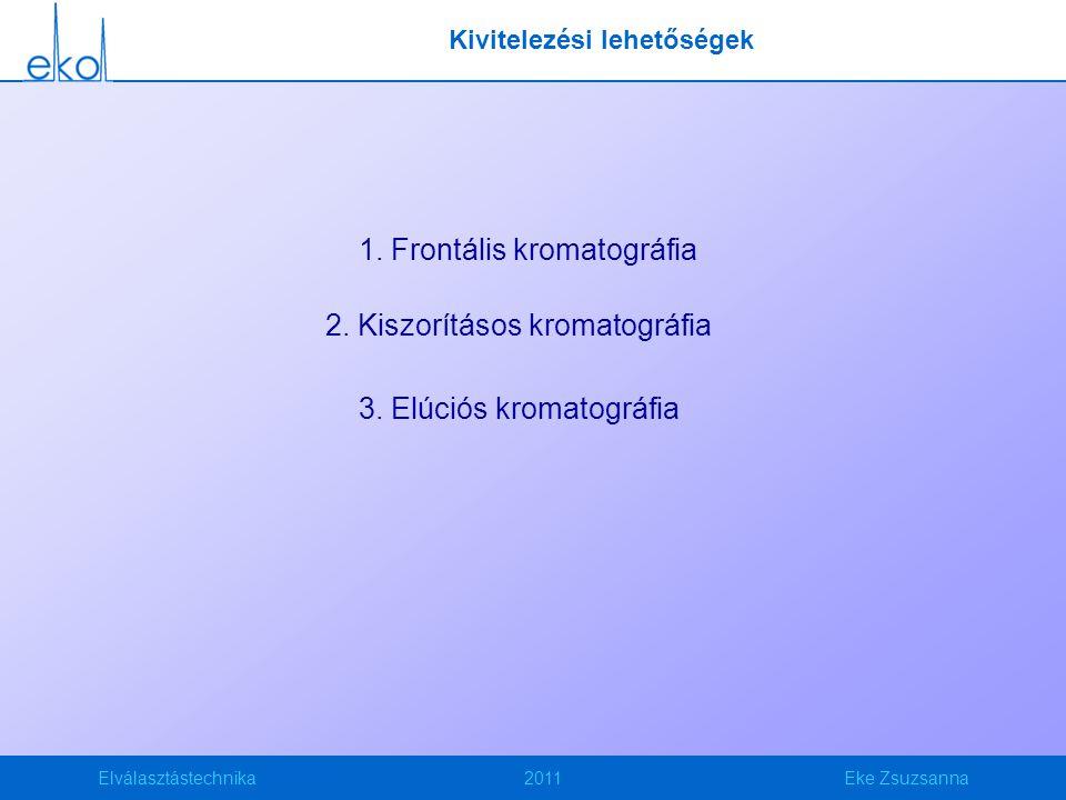 Elválasztástechnika2011Eke Zsuzsanna Kivitelezési lehetőségek 1. Frontális kromatográfia 2. Kiszorításos kromatográfia 3. Elúciós kromatográfia