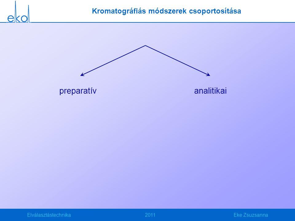 Elválasztástechnika2011Eke Zsuzsanna preparatívanalitikai Kromatográfiás módszerek csoportosítása