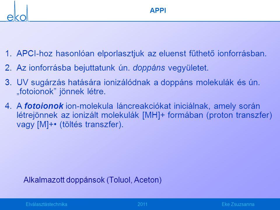 Elválasztástechnika2011Eke Zsuzsanna APPI Alkalmazott doppánsok (Toluol, Aceton) 1.APCI-hoz hasonlóan elporlasztjuk az eluenst fűthető ionforrásban. 2