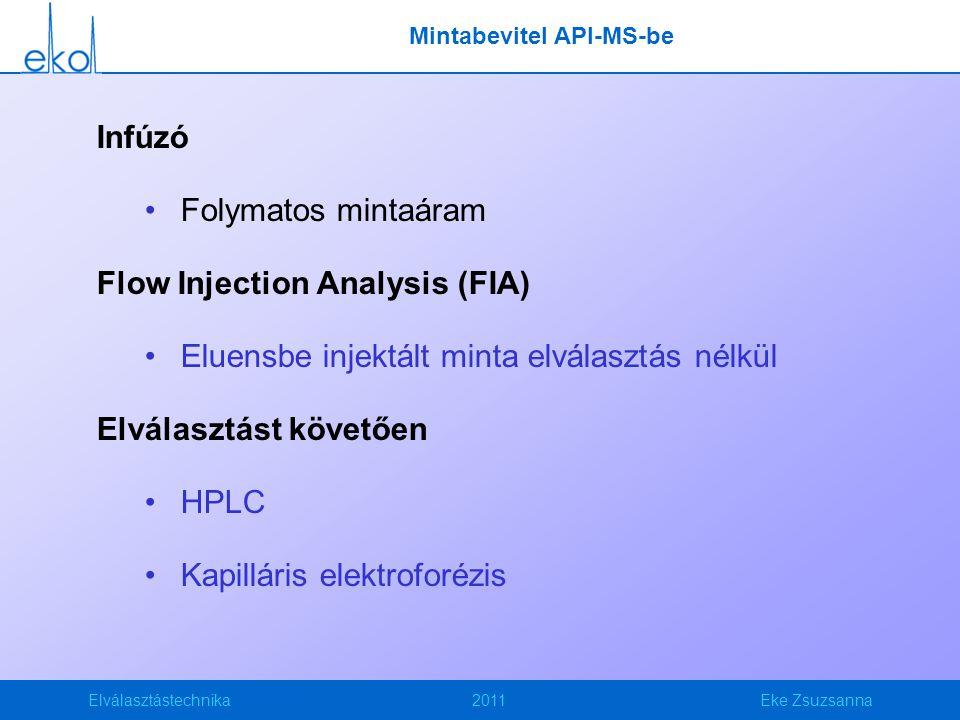 Elválasztástechnika2011Eke Zsuzsanna Mintabevitel API-MS-be Infúzó Folymatos mintaáram Flow Injection Analysis (FIA) Eluensbe injektált minta elválasztás nélkül Elválasztást követően HPLC Kapilláris elektroforézis