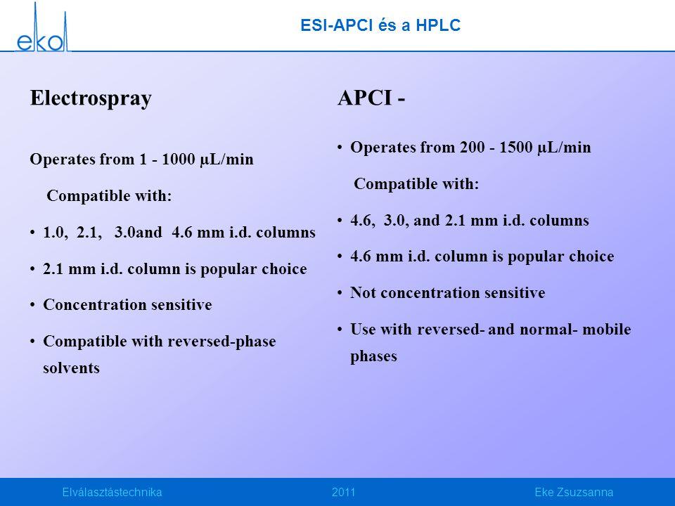 Elválasztástechnika2011Eke Zsuzsanna ESI-APCI és a HPLC Operates from 1 - 1000 µL/min Compatible with: 1.0, 2.1, 3.0and 4.6 mm i.d. columns 2.1 mm i.d