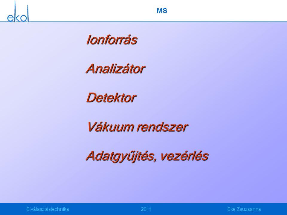 Elválasztástechnika2011Eke Zsuzsanna MSIonforrásAnalizátorDetektor Vákuum rendszer Adatgyűjtés, vezérlés