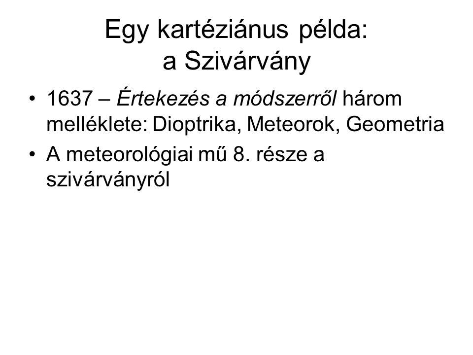 Egy kartéziánus példa: a Szivárvány 1637 – Értekezés a módszerről három melléklete: Dioptrika, Meteorok, Geometria A meteorológiai mű 8. része a szivá