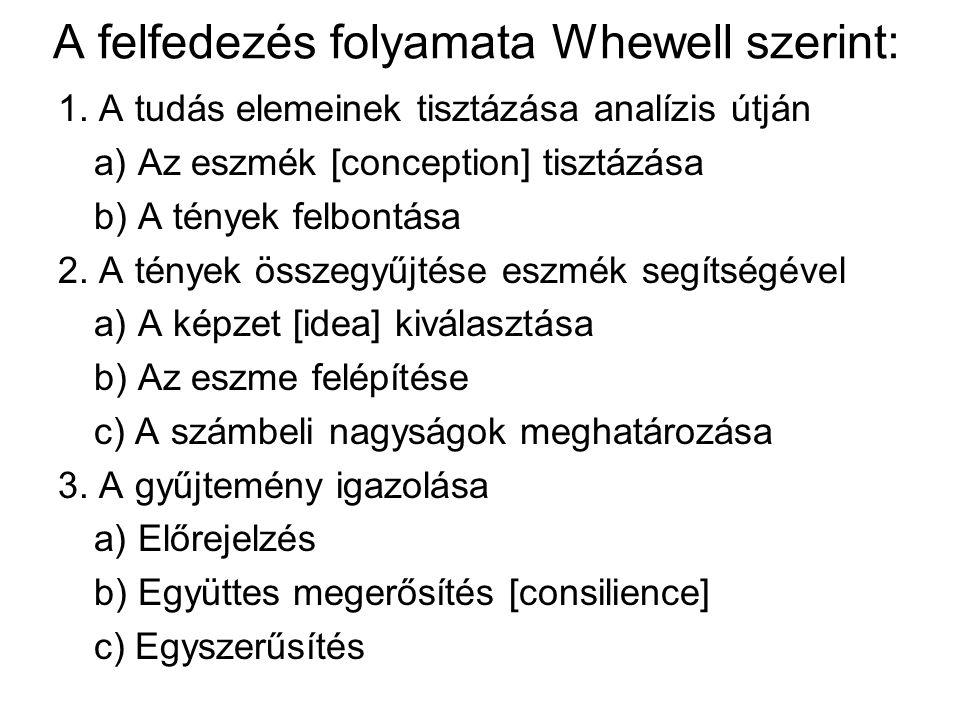 A felfedezés folyamata Whewell szerint: 1. A tudás elemeinek tisztázása analízis útján a) Az eszmék [conception] tisztázása b) A tények felbontása 2.