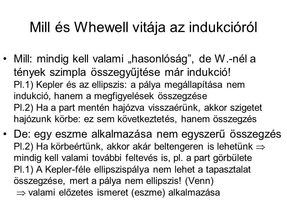 """Mill és Whewell vitája az indukcióról Mill: mindig kell valami """"hasonlóság"""", de W.-nél a tények szimpla összegyűjtése már indukció! Pl.1) Kepler és az"""