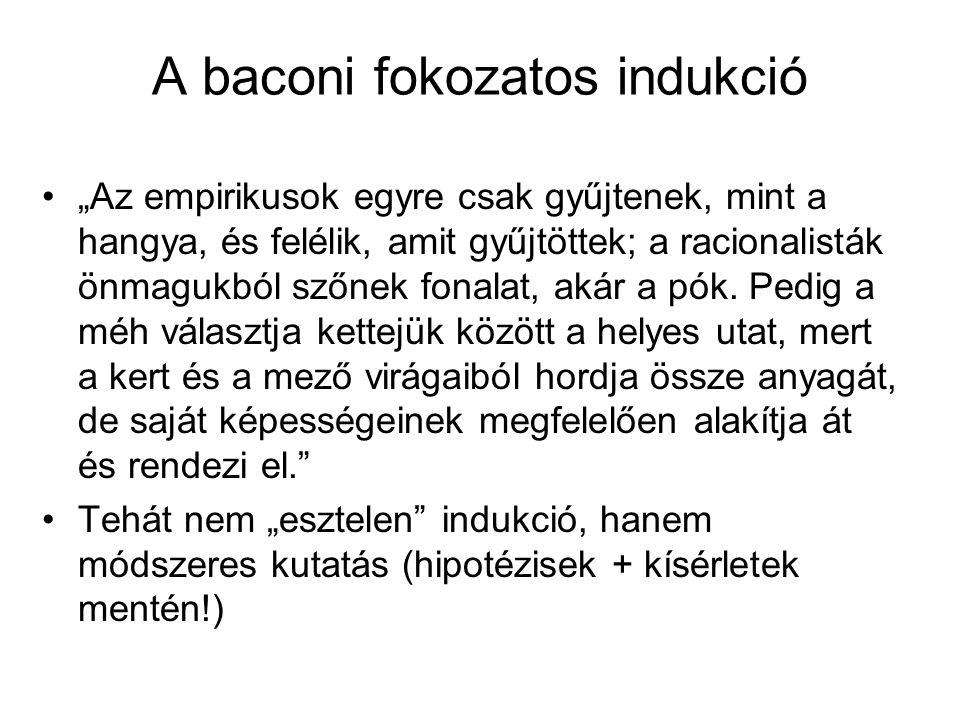 """A baconi fokozatos indukció """"Az empirikusok egyre csak gyűjtenek, mint a hangya, és felélik, amit gyűjtöttek; a racionalisták önmagukból szőnek fonala"""