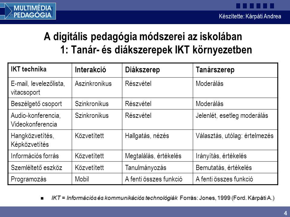 Készítette: Kárpáti Andrea 5 A digitális pedagógia módszerei az iskolában 2.: Tanítási – tanulási módszerek Előadás, szemléltetés (prezentáció) Multimédiás taneszközök használata Tanuláselméleteken alapuló kognitív digitális taneszközök (cognitive tools) használata Digitális projekt Digitális értékelés és vizsga