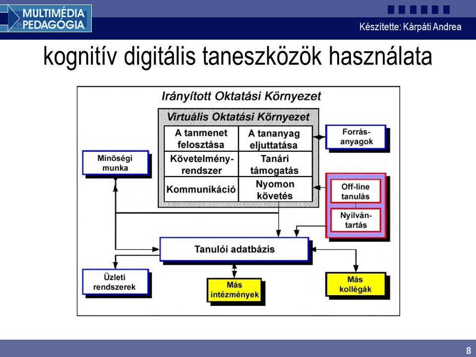 Készítette: Kárpáti Andrea 8 kognitív digitális taneszközök használata