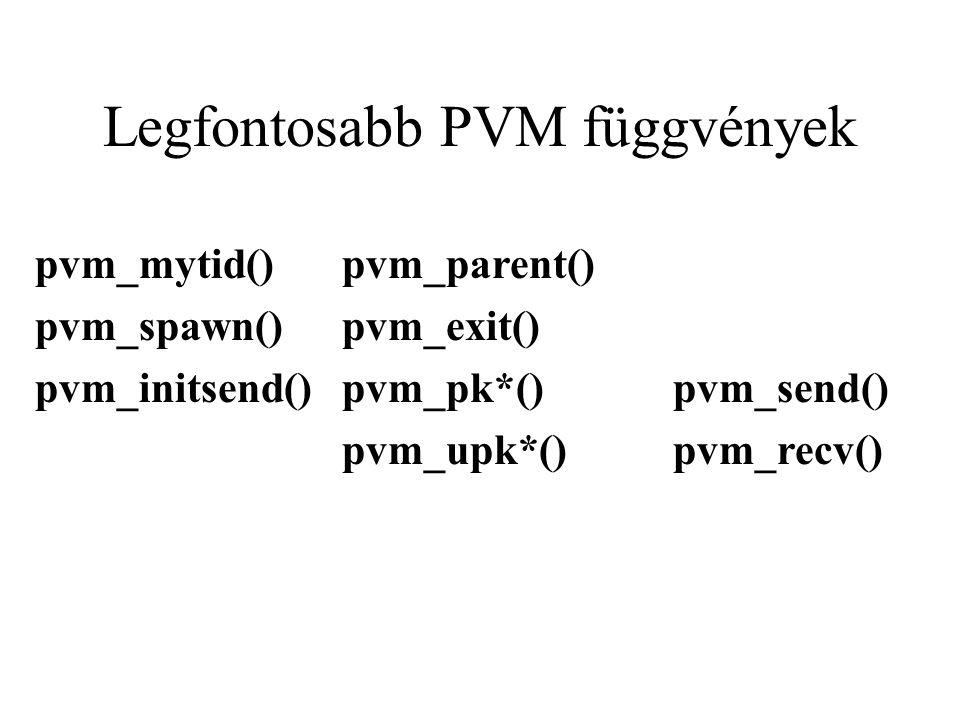 Legfontosabb PVM függvények pvm_mytid() pvm_parent() pvm_spawn() pvm_exit() pvm_initsend() pvm_pk*() pvm_send() pvm_upk*() pvm_recv()