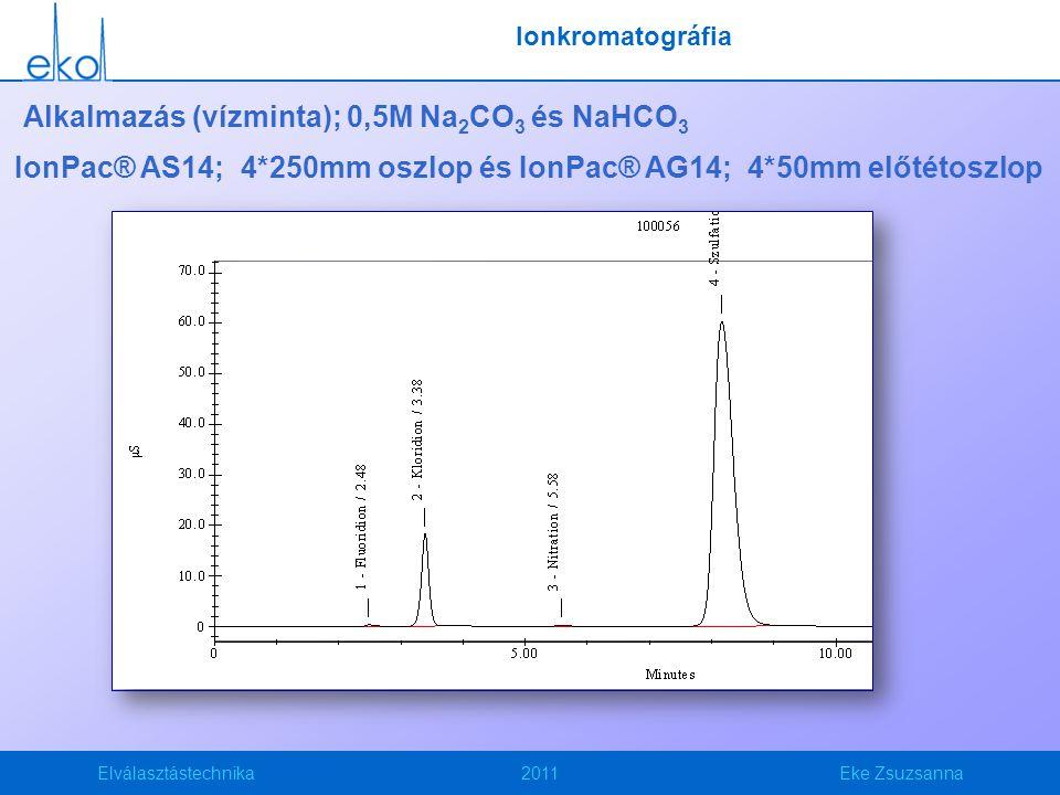 Elválasztástechnika2011Eke Zsuzsanna Alkalmazás (vízminta); 0,5M Na 2 CO 3 és NaHCO 3 IonPac® AS14; 4*250mm oszlop és IonPac® AG14; 4*50mm előtétoszlo