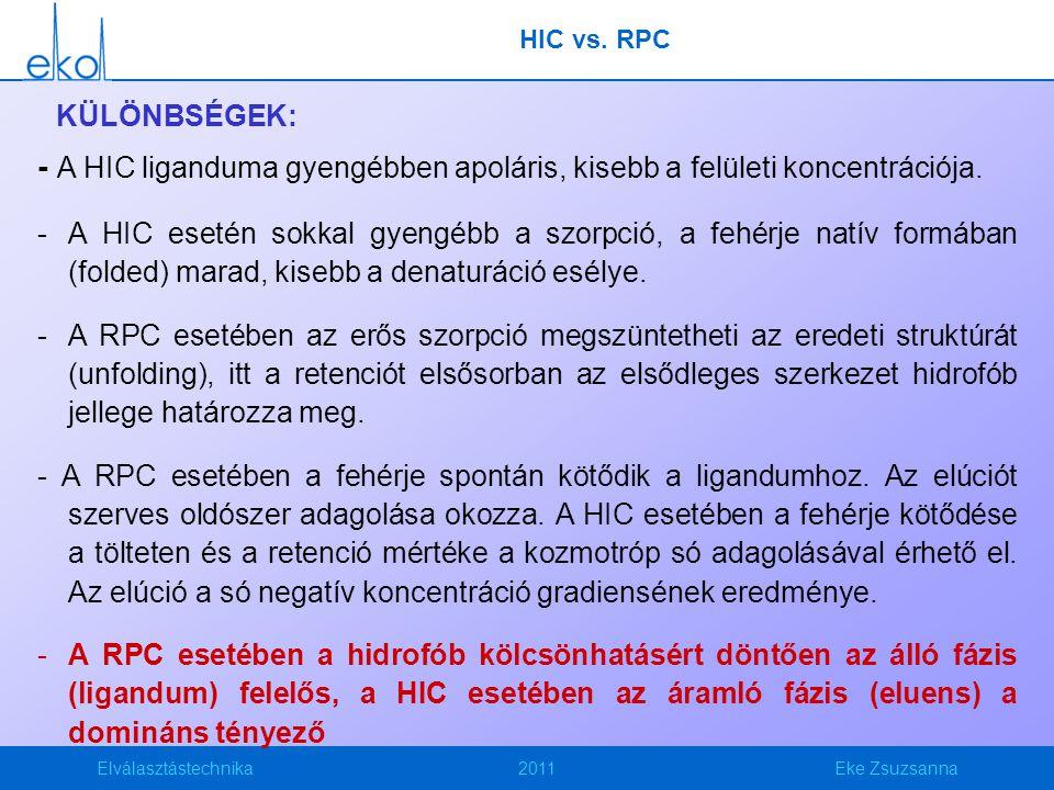 Elválasztástechnika2011Eke Zsuzsanna KÜLÖNBSÉGEK: - A HIC liganduma gyengébben apoláris, kisebb a felületi koncentrációja. -A HIC esetén sokkal gyengé