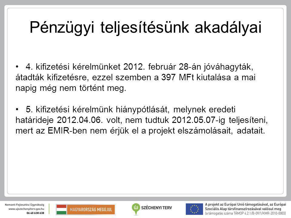 Pénzügyi teljesítésünk akadályai 4. kifizetési kérelmünket 2012.