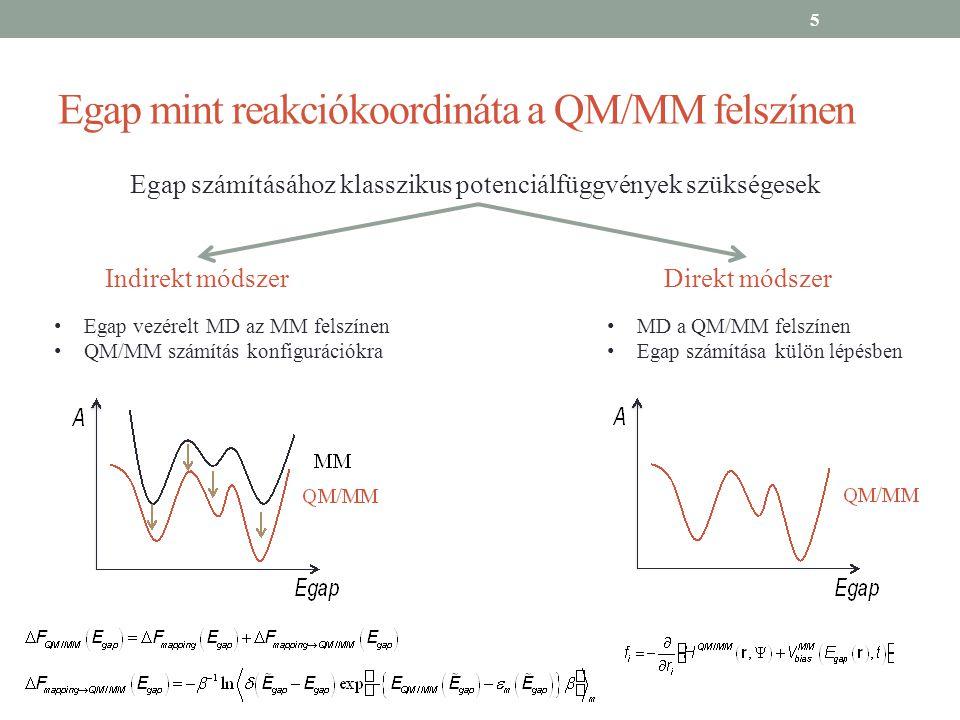 Kiméra programok XdynBP PMF könyvtár Kvantumdinamikai program DFT alapú: CPMD/Gromos R.