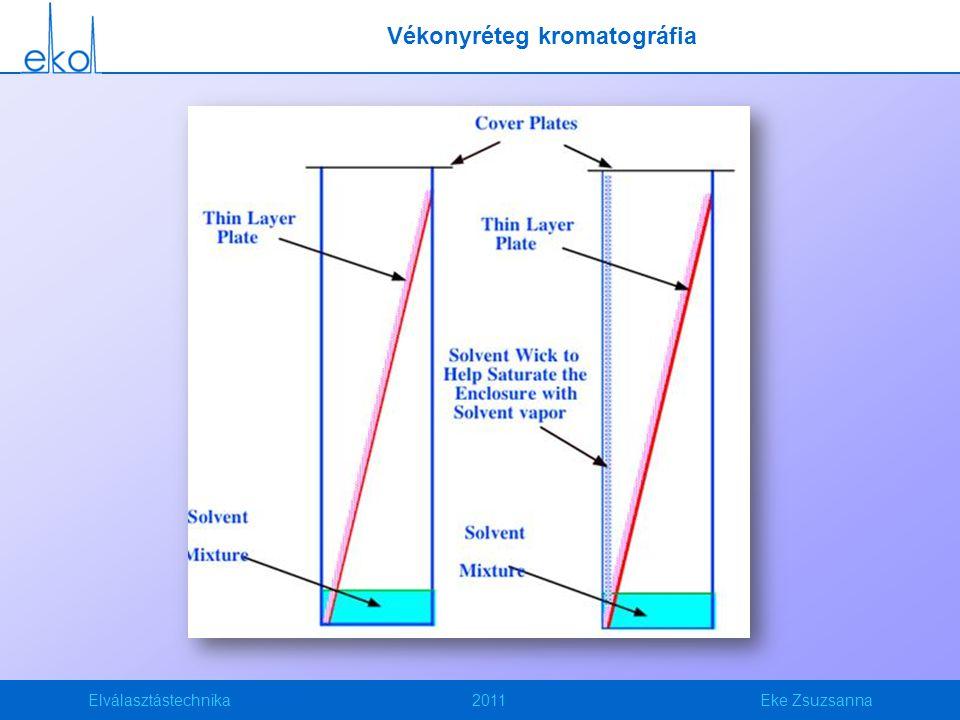 Elválasztástechnika2011Eke Zsuzsanna Vékonyréteg kromatográfia