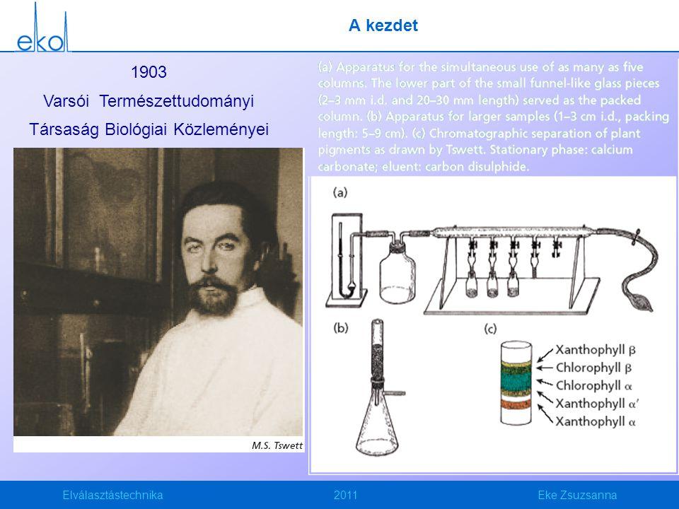 Elválasztástechnika2011Eke Zsuzsanna A kromatogram kialakulása Mozgó fázis Állófázisáramlás Másik fázis
