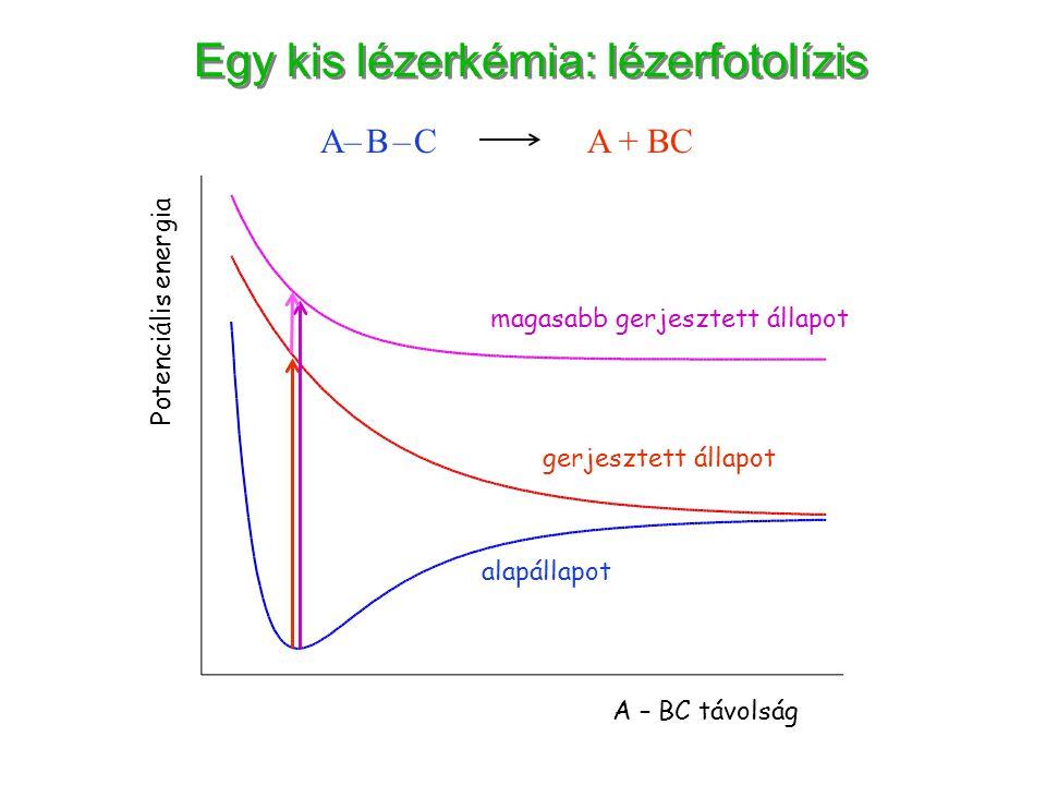 Egy kis lézerkémia: lézerfotolízis A– B – CA– B – CA + BC alapállapot gerjesztett állapot magasabb gerjesztett állapot Potenciális energia A – BC távo