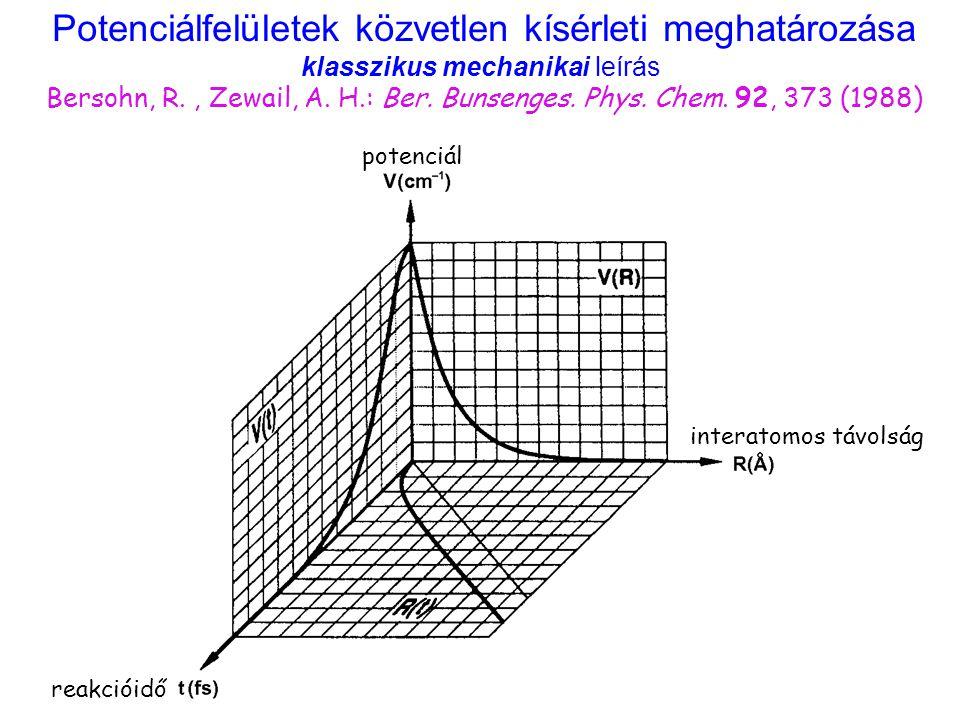 Potenciálfelületek közvetlen kísérleti meghatározása klasszikus mechanikai leírás Bersohn, R., Zewail, A. H.: Ber. Bunsenges. Phys. Chem. 92, 373 (198
