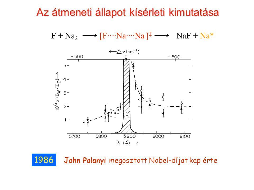 Az átmeneti állapot kísérleti kimutatása John Polanyi megosztott Nobel-díjat kap érte 1986 F + Na 2 NaF + Na*[F····Na····Na ] ‡ történelem 2