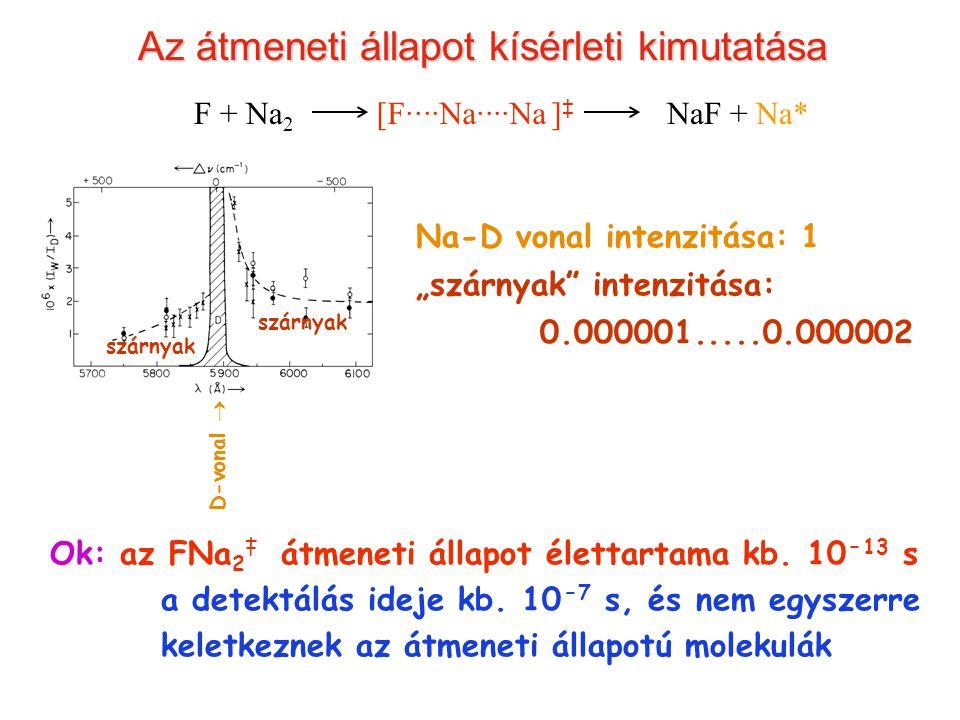 """Az átmeneti állapot kísérleti kimutatása Na-D vonal intenzitása: 1 """"szárnyak"""" intenzitása: 0.000001.....0.000002 D-vonal  szárnyak Ok: az FNa 2 ‡ átm"""