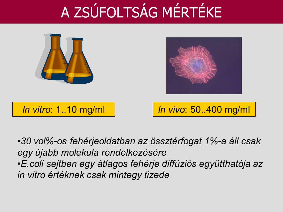 A ZSÚFOLTSÁG MÉRTÉKE In vitro: 1..10 mg/mlIn vivo: 50..400 mg/ml 30 vol%-os fehérjeoldatban az össztérfogat 1%-a áll csak egy újabb molekula rendelkez