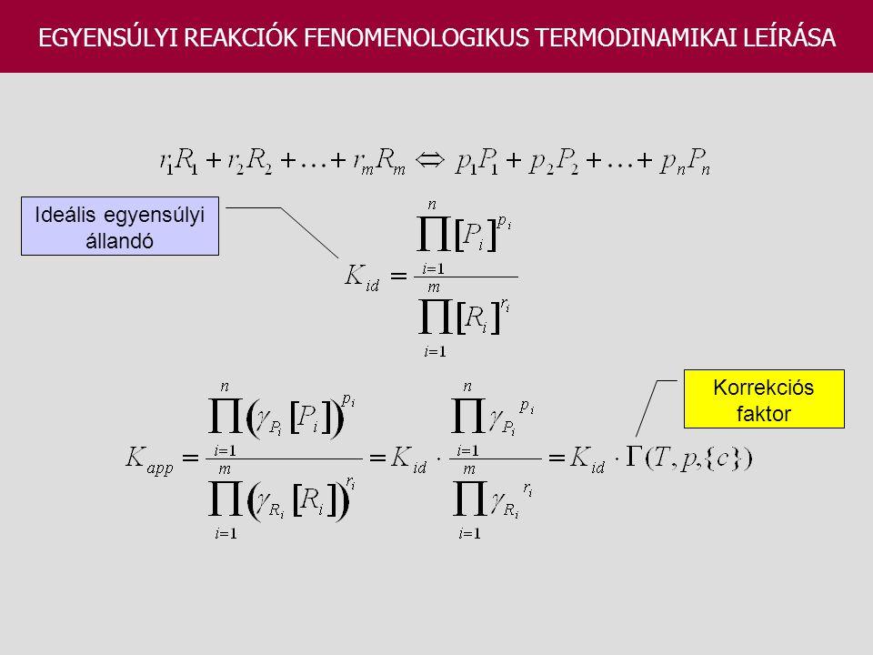 EGYENSÚLYI REAKCIÓK FENOMENOLOGIKUS TERMODINAMIKAI LEÍRÁSA Ideális egyensúlyi állandó Korrekciós faktor