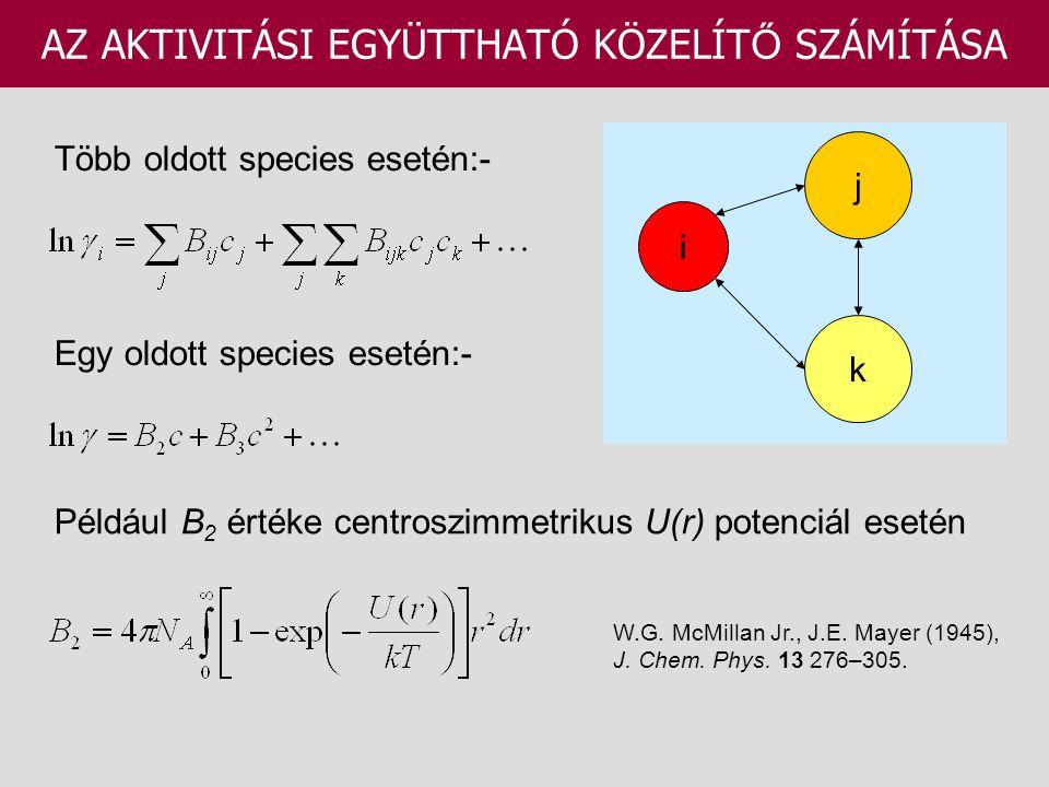 AZ AKTIVITÁSI EGYÜTTHATÓ KÖZELÍT Ő SZÁMÍTÁSA i j k Több oldott species esetén:- Egy oldott species esetén:- Például B 2 értéke centroszimmetrikus U(r)