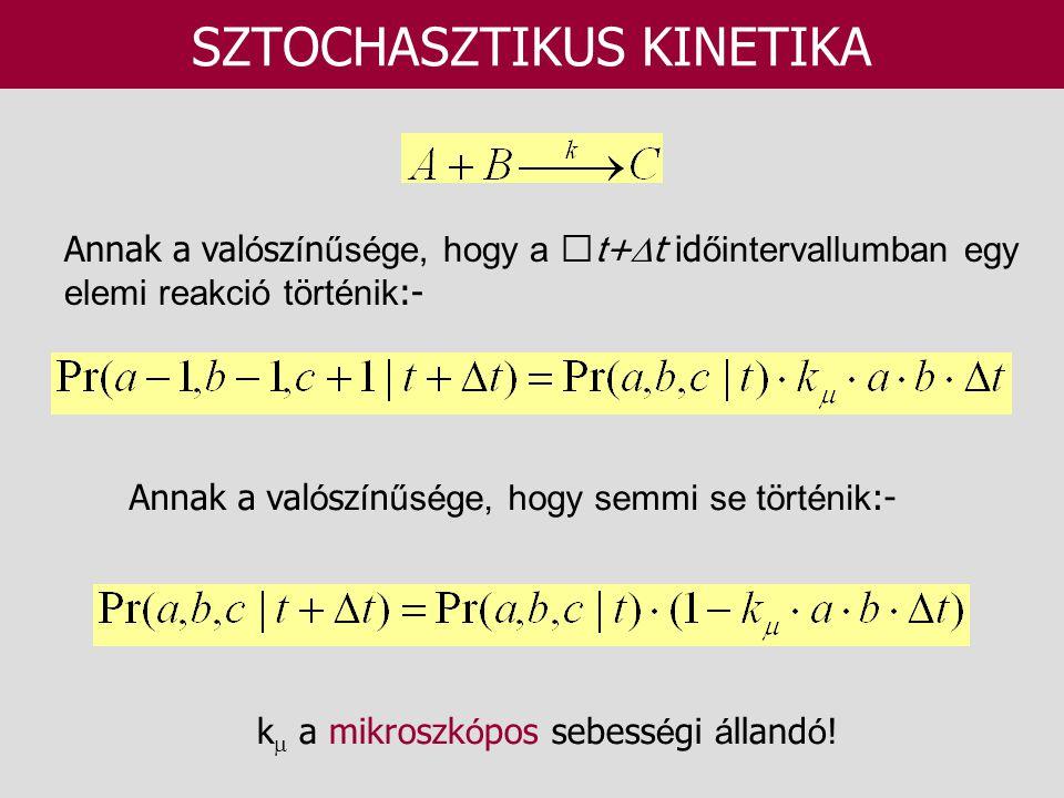 SZTOCHASZTIKUS KINETIKA Annak a val ó sz í n űsége, hogy a t +  t id őintervallumban egy elemi reakció történik :- Annak a val ó sz í n űsége, hogy s